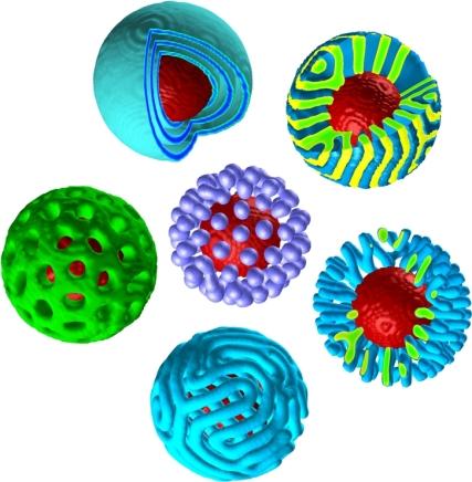 Nano-containers